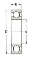 Maße Kugellager (d x D x B)